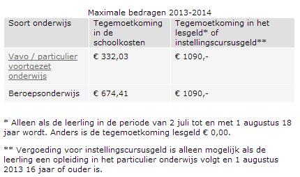onderwijsenschoolkosten